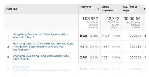 Hong Kong Visa Applications - ImmD Getting REALLY TOUGH